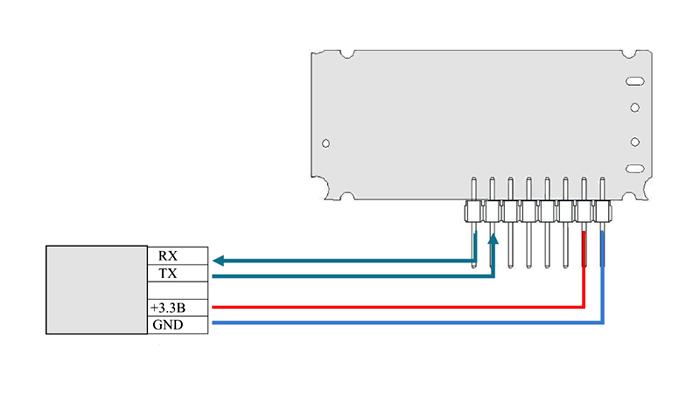 Connection scheme MTRF-64